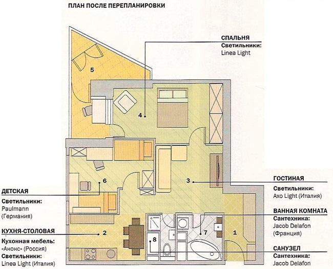 Занимательная геометрия. Перепланировка двухкомнатной квартиры.