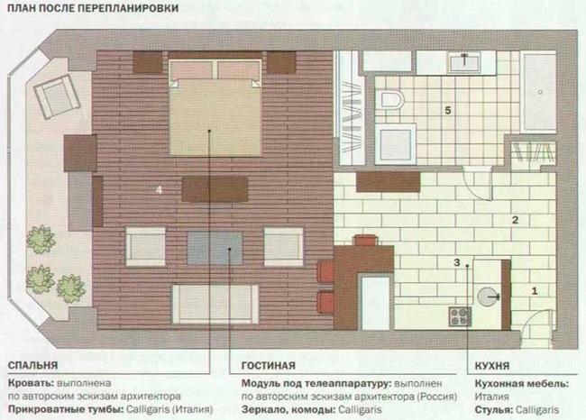 Перепланировка квартиры-студии