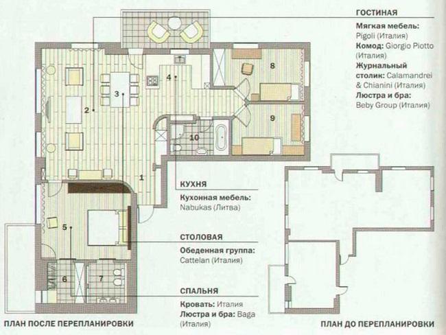 Перепланировка двух квартир в одну
