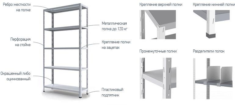 Схема устройства стеллажа для гаража