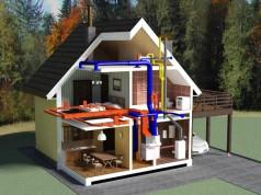 Вентиляция дачного дома