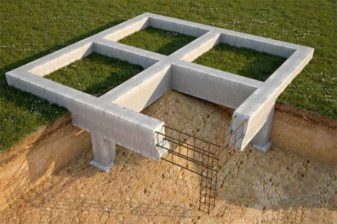Каркасные дома ленточный фундамент