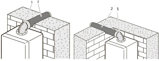 Коаксиальный дымоход 60/100 mm для газовых котлов