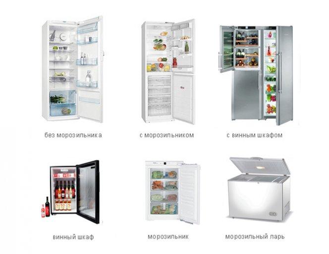 выбираем холодильник число камер