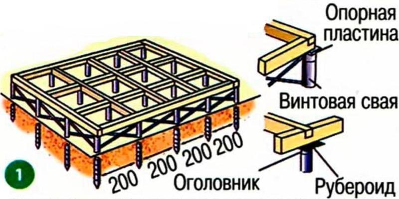 Строим дом зимой