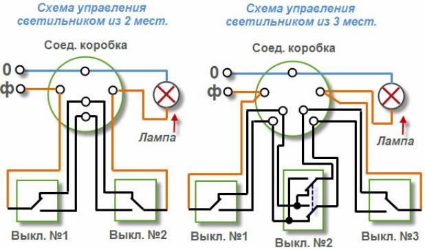 Как сделать проводку в ванной фото 323