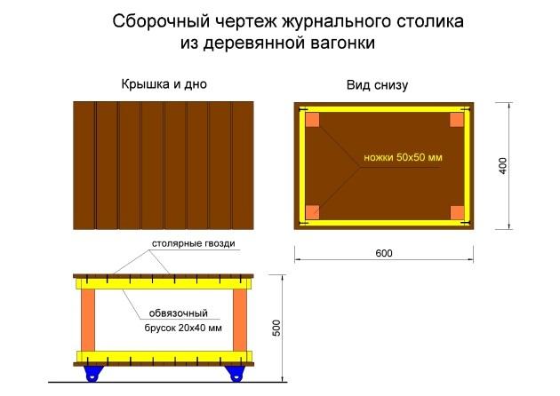 чертеж изготовления журнального столика из вагонки