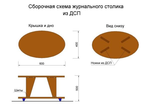 Схема сборки журнального столика из ДСП