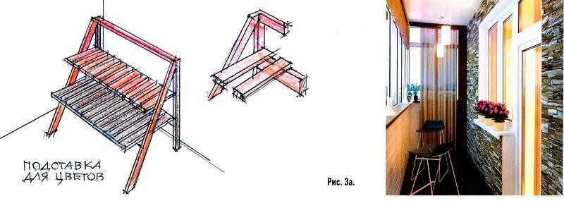 идеи обустройства балкона