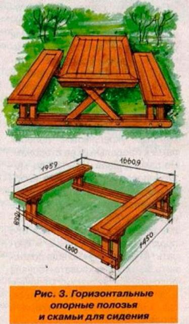 Мебель из старых ящиков для сада