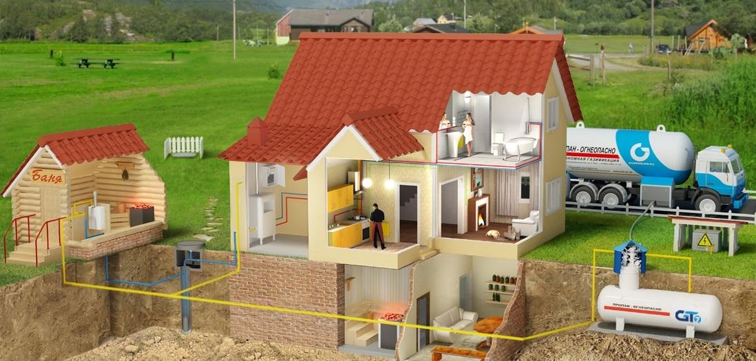 Возведение основных сооружений на частном участке