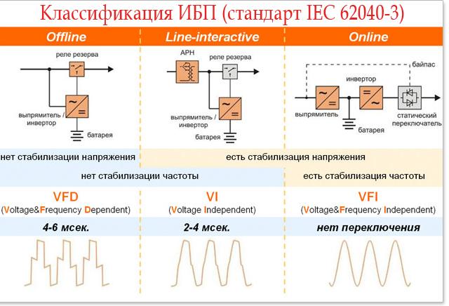 ibp_classification