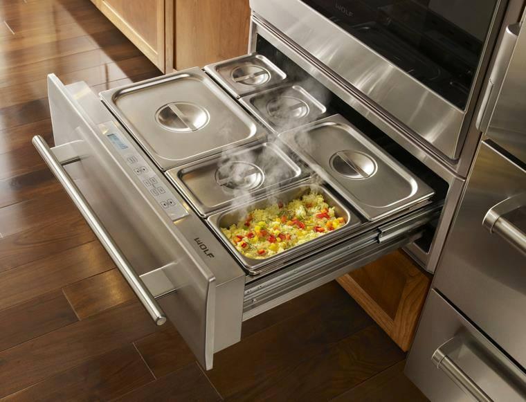 Бытовая техника для профессиональной кухни