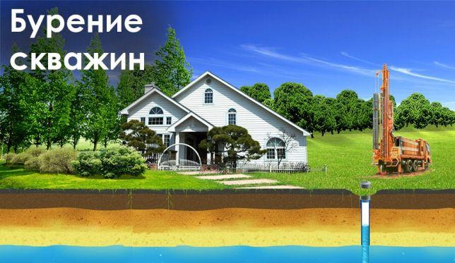 657865166_2_644x461_burenie-skvazhin-v-borispole-i-rayone-fotografii