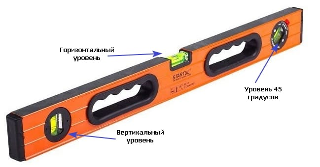 puzyrkovyj-uroven